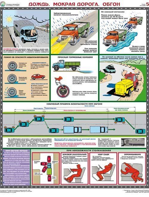 Приемы вождения автомобиля